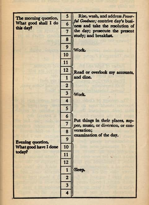 Benjamin Franklin's daily routine