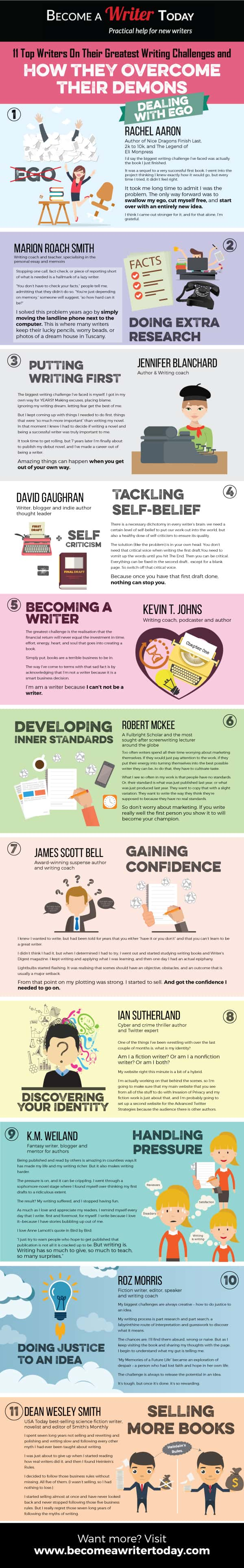 writing infographic