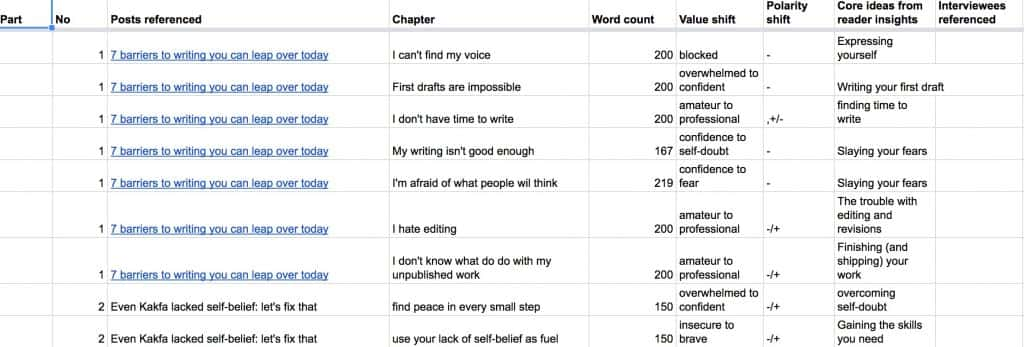 Book outline