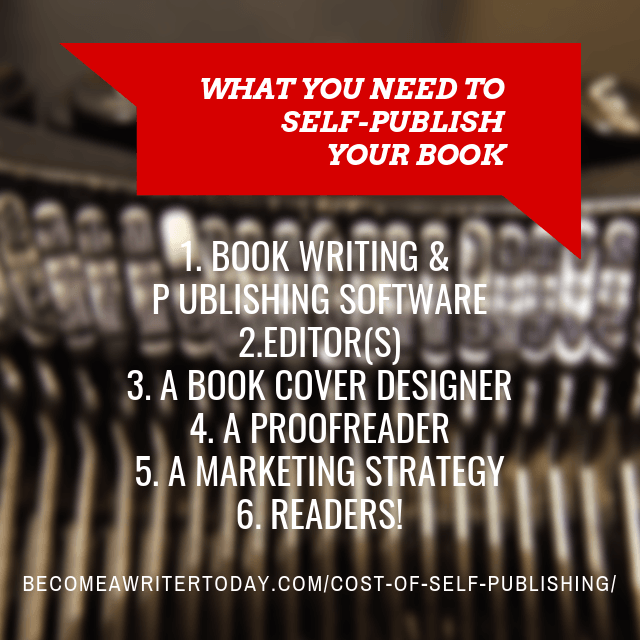 How Much Does It Cost To Self-Publish a Book?