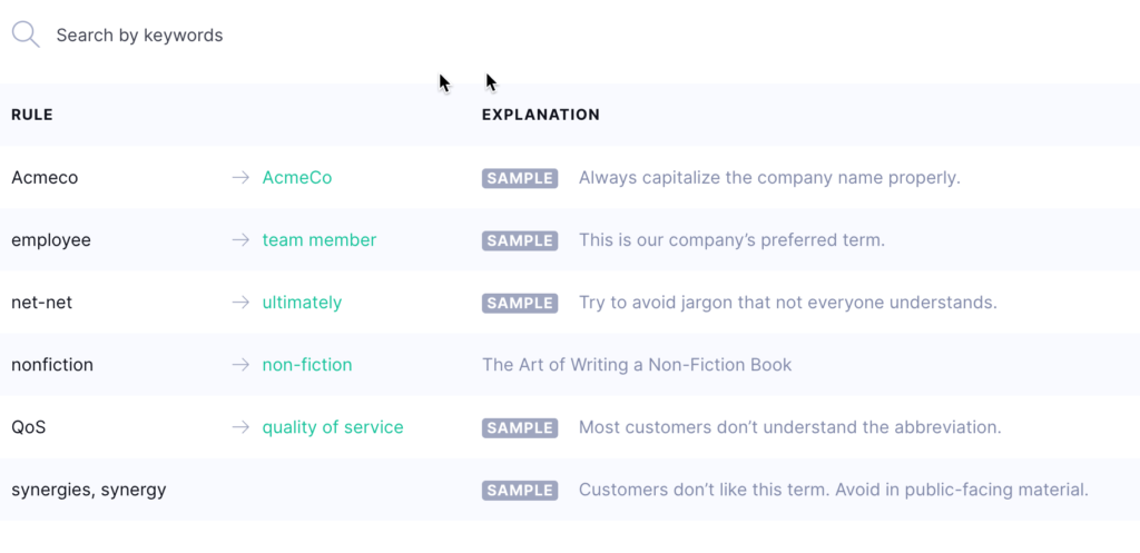 Grammarly Business style guide